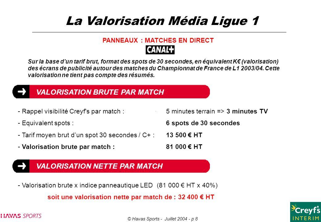 © Havas Sports - Juillet 2004 - p 8 La Valorisation Média Ligue 1 PANNEAUX : MATCHES EN DIRECT Sur la base d'un tarif brut, format des spots de 30 sec