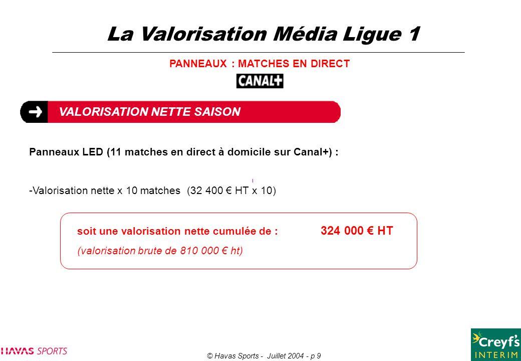 © Havas Sports - Juillet 2004 - p 9 La Valorisation Média Ligue 1 Panneaux LED (11 matches en direct à domicile sur Canal+) : -Valorisation nette x 10