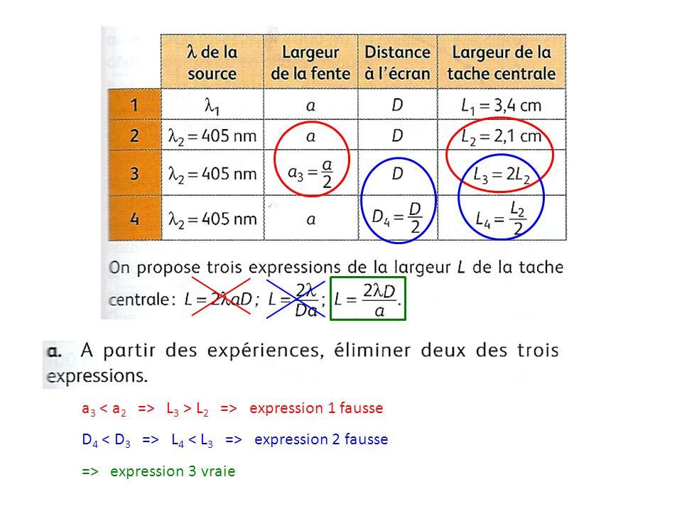 a 3 L 3 > L 2 => expression 1 fausse D 4 L 4 expression 2 fausse => expression 3 vraie