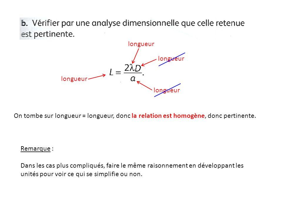 longueur On tombe sur longueur = longueur, donc la relation est homogène, donc pertinente.