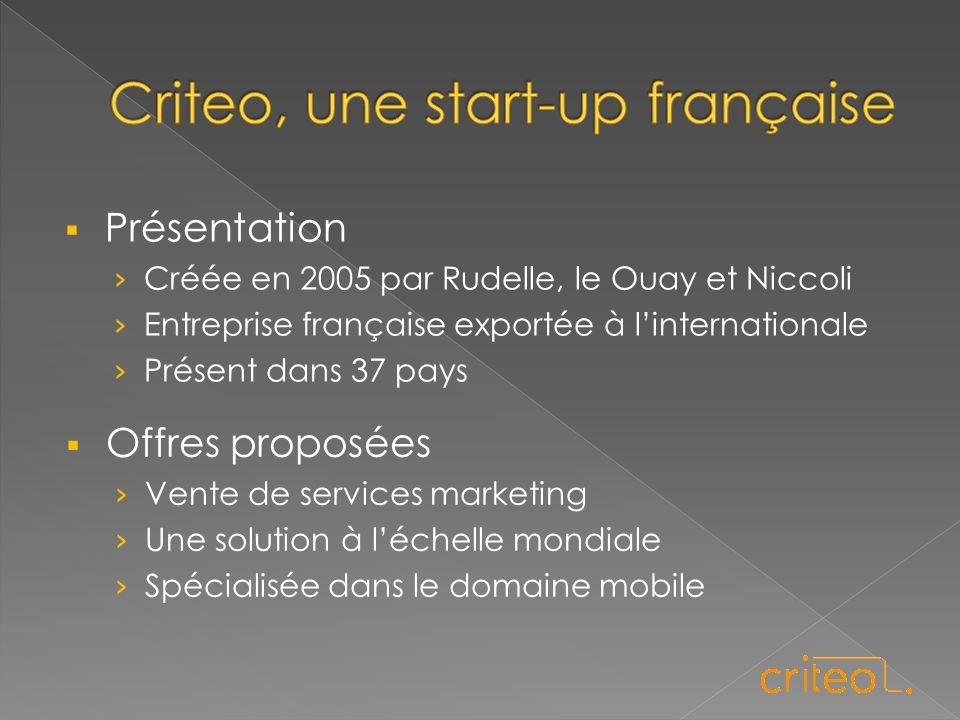  Présentation › Créée en 2005 par Rudelle, le Ouay et Niccoli › Entreprise française exportée à l'internationale › Présent dans 37 pays  Offres prop