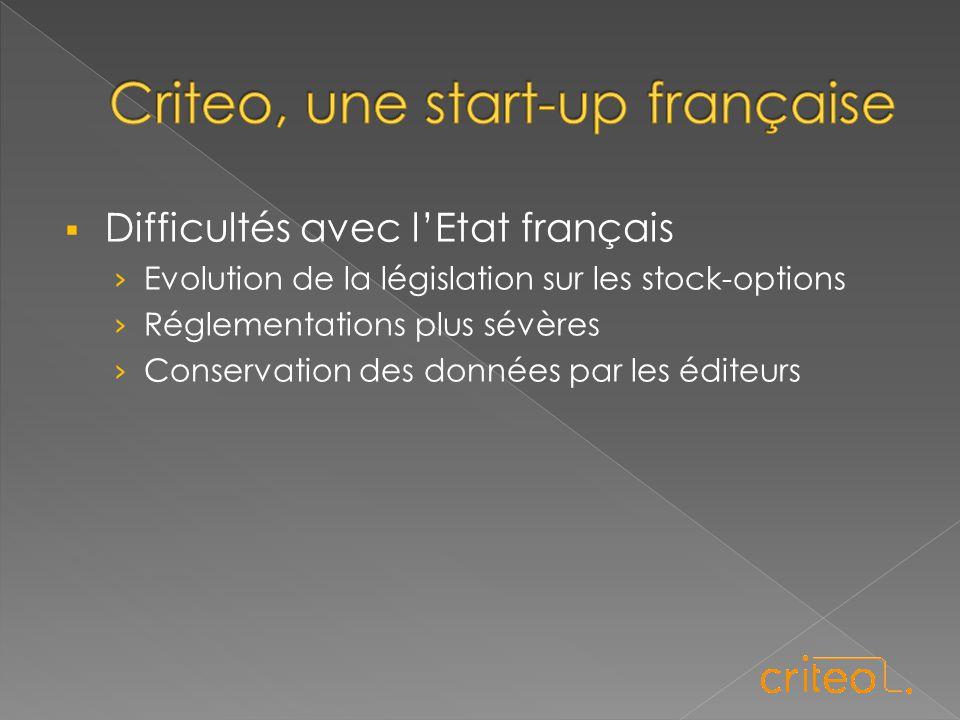  Difficultés avec l'Etat français › Evolution de la législation sur les stock-options › Réglementations plus sévères › Conservation des données par les éditeurs