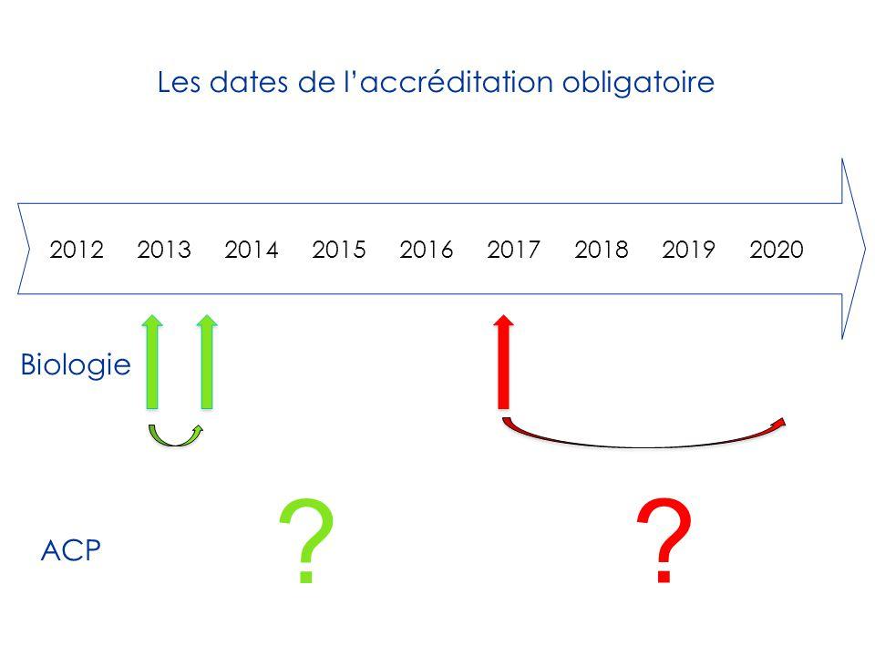 2012 2013 2014 2015 2016 2017 2018 20192020 Biologie Les dates de l'accréditation obligatoire ? ACP ?