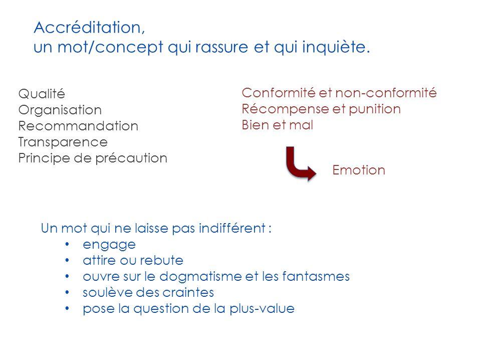 Accréditation, un mot/concept qui rassure et qui inquiète. Qualité Organisation Recommandation Transparence Principe de précaution Conformité et non-c