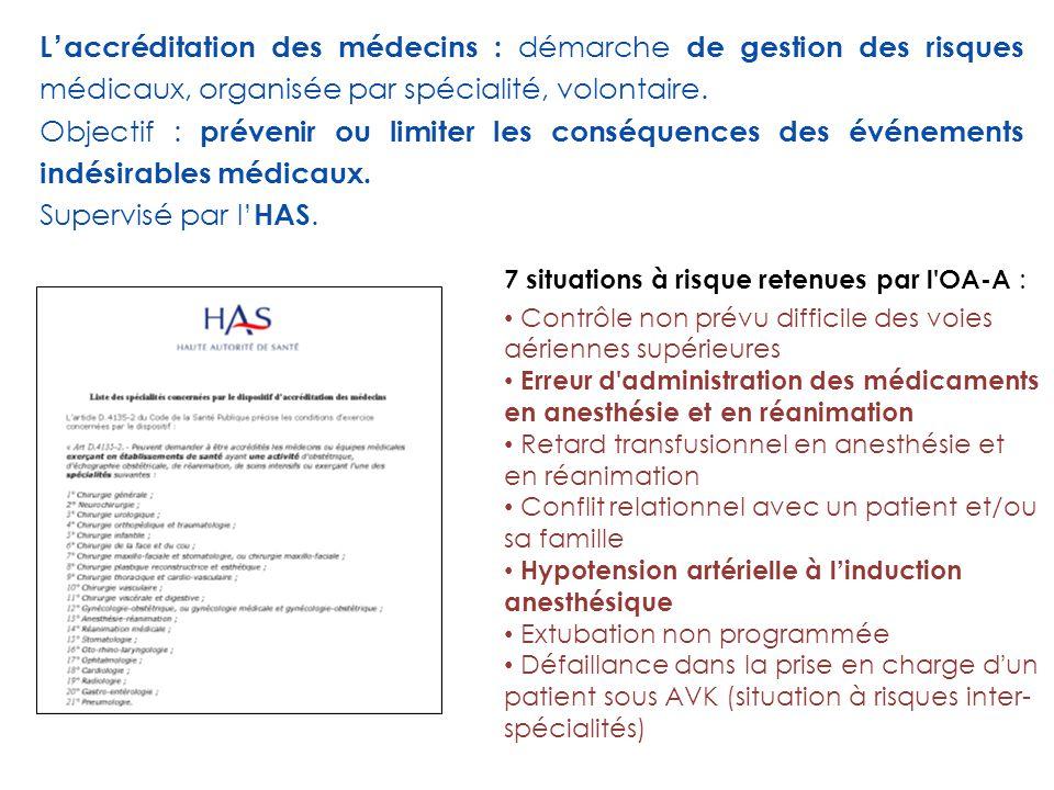 L'accréditation des médecins : démarche de gestion des risques médicaux, organisée par spécialité, volontaire. Objectif : prévenir ou limiter les cons