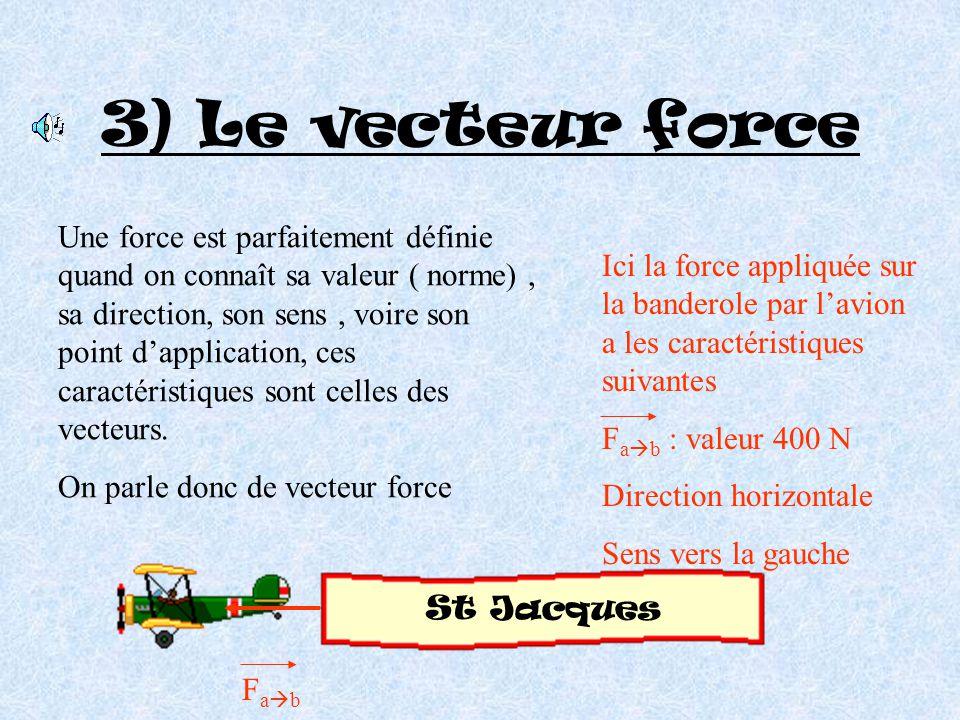 Force à distance Force ne nécessitant pas de point de contact entre le récepteur et l'auteur Exemple : force de pesanteur ( et sa résultante P) P