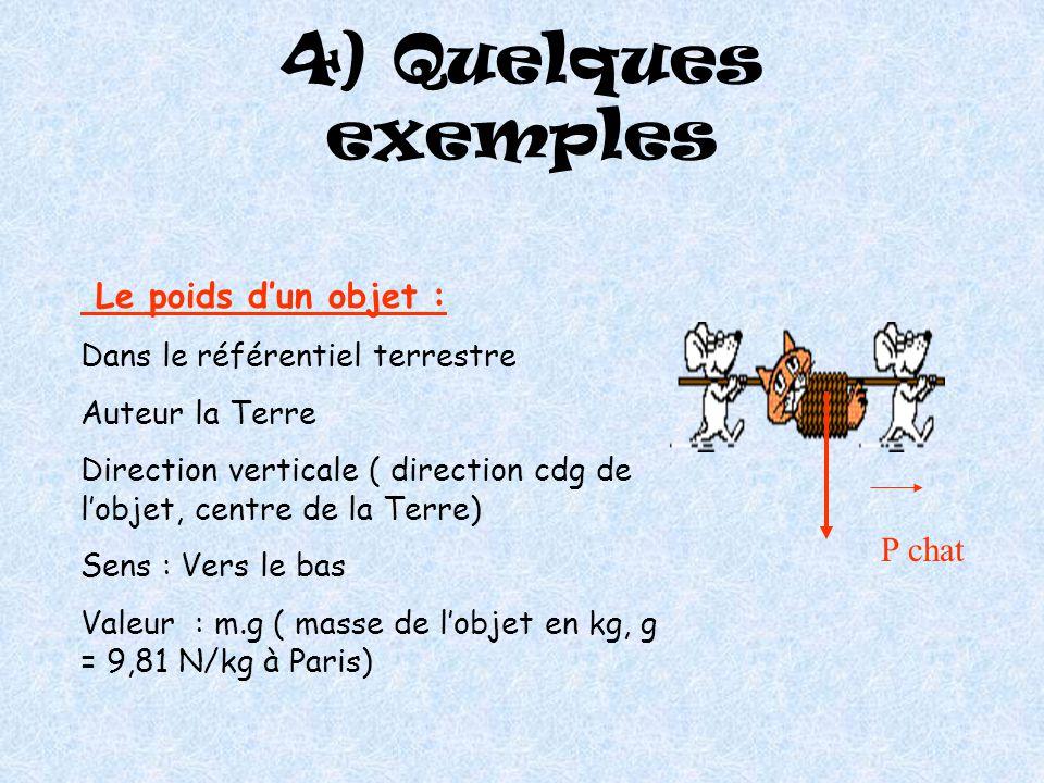 3) Le vecteur force Une force est parfaitement définie quand on connaît sa valeur ( norme), sa direction, son sens, voire son point d'application, ces