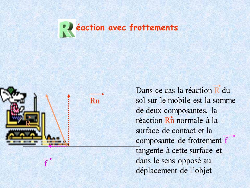 réaction sans frottement Si la réaction du sol sur le skieur est sans frottement, celle-ci est perpendiculaire à la surface de contact entre les skis