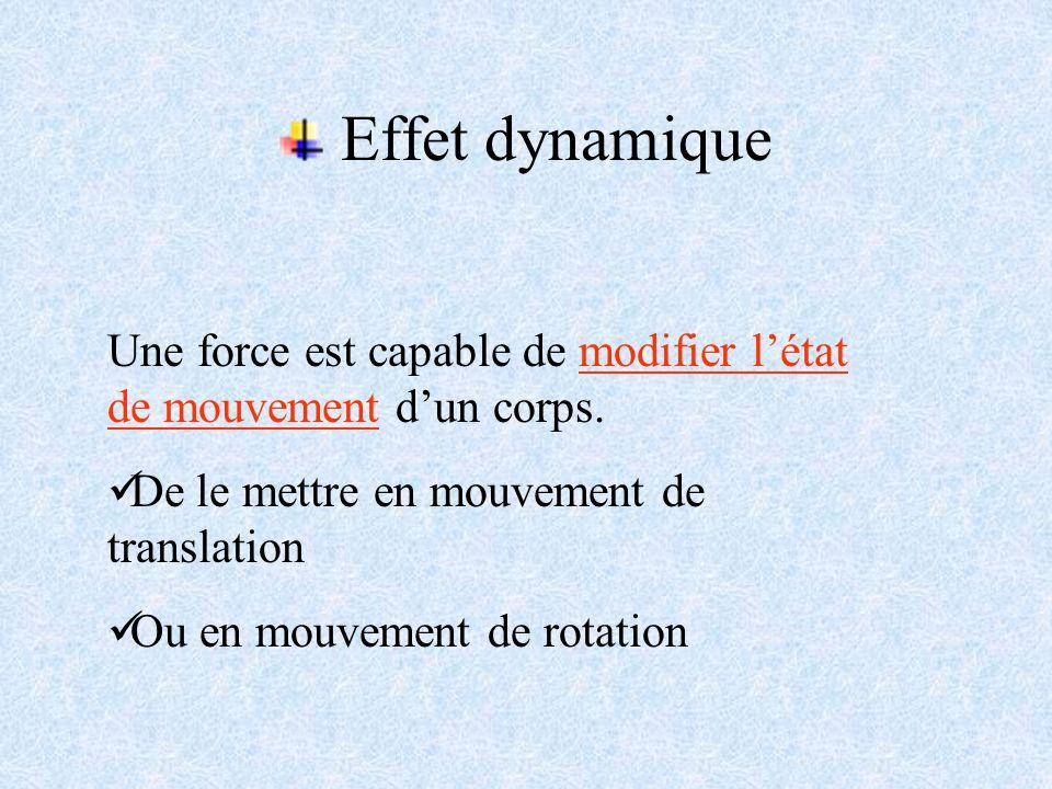 1) Définition Les forces sont des actions mécaniques définies par les effets qu'elles produisent sur le système auquel elles s'appliquent