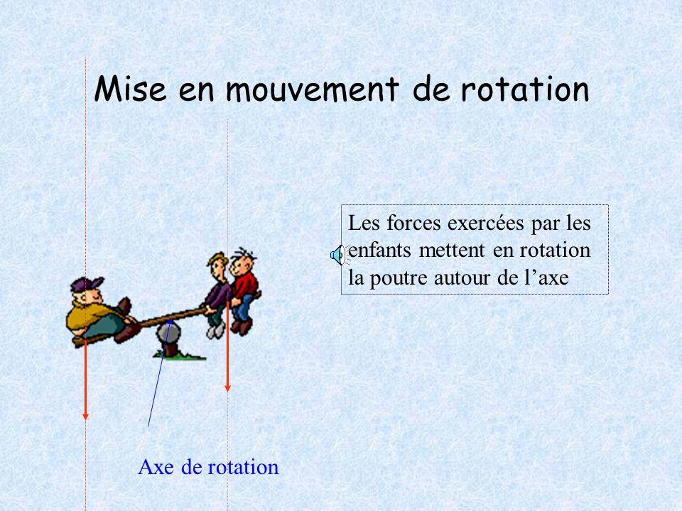 Mise en mouvement de translation Force F club/balle Crée un  V