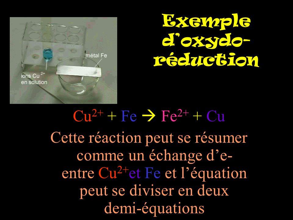 Les réactions d' oxydoréduction