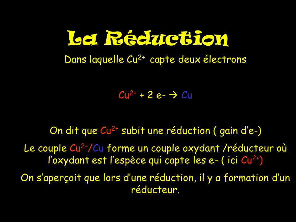 Exemple d'oxydo- réduction Cu 2+ + Fe  Fe 2+ + Cu Cette réaction peut se résumer comme un échange d'e- entre Cu 2+ et Fe et l'équation peut se divise