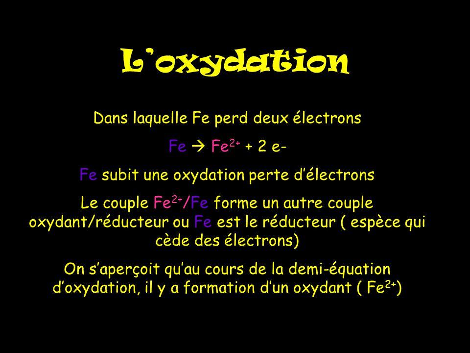 L'oxydation Dans laquelle Fe perd deux électrons Fe  Fe 2+ + 2 e- Fe subit une oxydation perte d'électrons Le couple Fe 2+ /Fe forme un autre couple oxydant/réducteur ou Fe est le réducteur ( espèce qui cède des électrons) On s'aperçoit qu'au cours de la demi-équation d'oxydation, il y a formation d'un oxydant ( Fe 2+ )