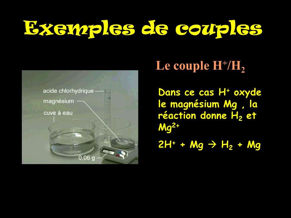 L'oxydation Dans laquelle Fe perd deux électrons Fe  Fe 2+ + 2 e- Fe subit une oxydation perte d'électrons Le couple Fe 2+ /Fe forme un autre couple