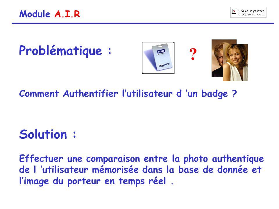 Solution : Effectuer une comparaison entre la photo authentique de l 'utilisateur mémorisée dans la base de donnée et l'image du porteur en temps réel
