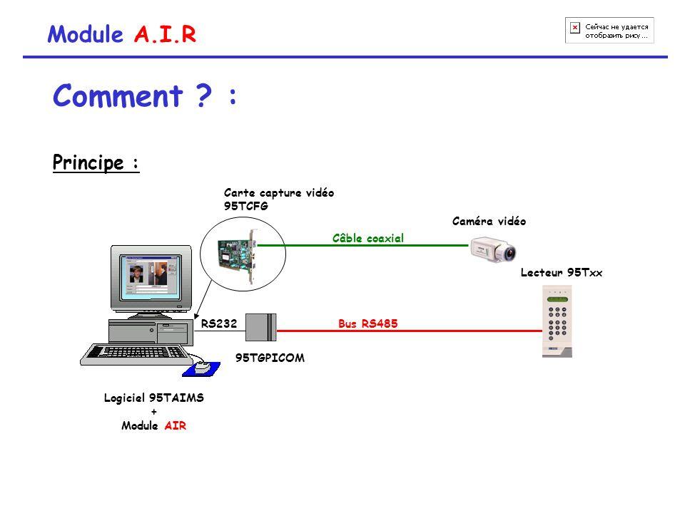Comment ? : Principe : Module A.I.R Caméra vidéo Lecteur 95Txx 95TGPICOM Carte capture vidéo 95TCFG Bus RS485 Câble coaxial Logiciel 95TAIMS + Module