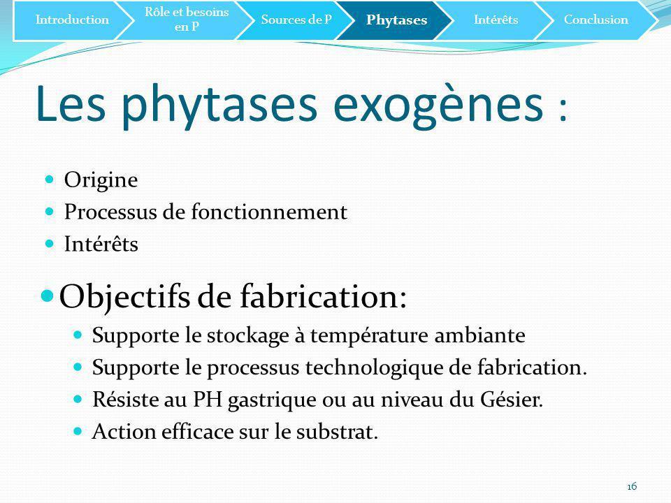 Les phytases exogènes : Origine Processus de fonctionnement Intérêts 16 Objectifs de fabrication: Supporte le stockage à température ambiante Supporte le processus technologique de fabrication.