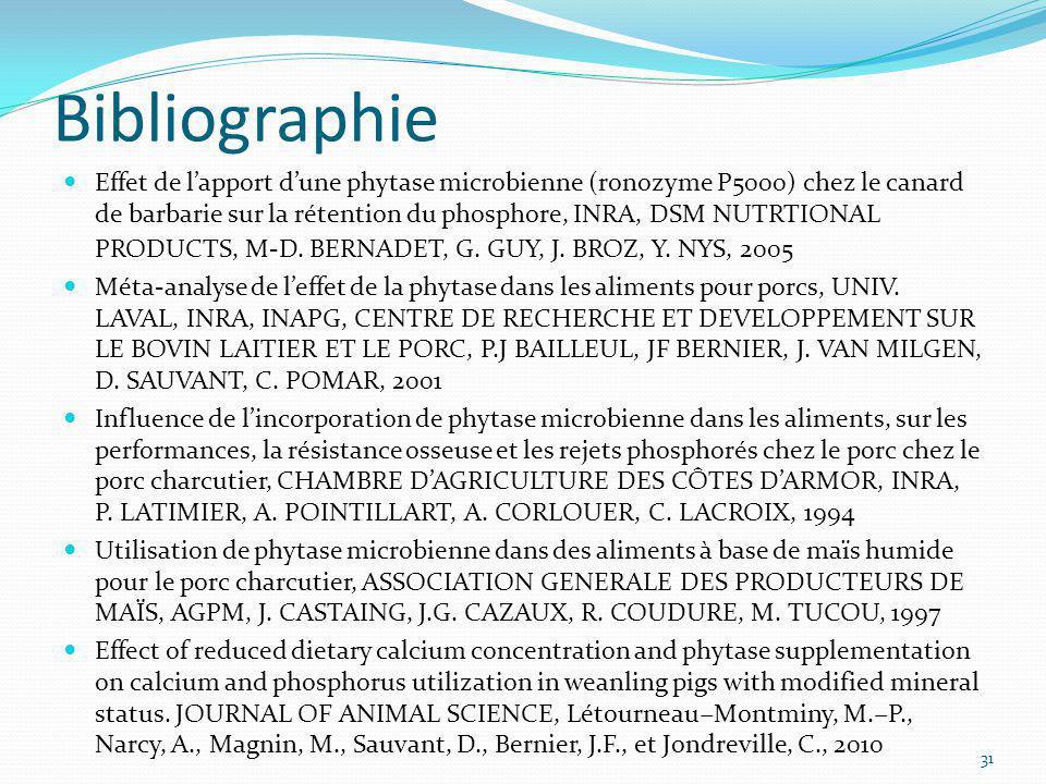 Bibliographie Effet de l'apport d'une phytase microbienne (ronozyme P5000) chez le canard de barbarie sur la rétention du phosphore, INRA, DSM NUTRTIONAL PRODUCTS, M-D.