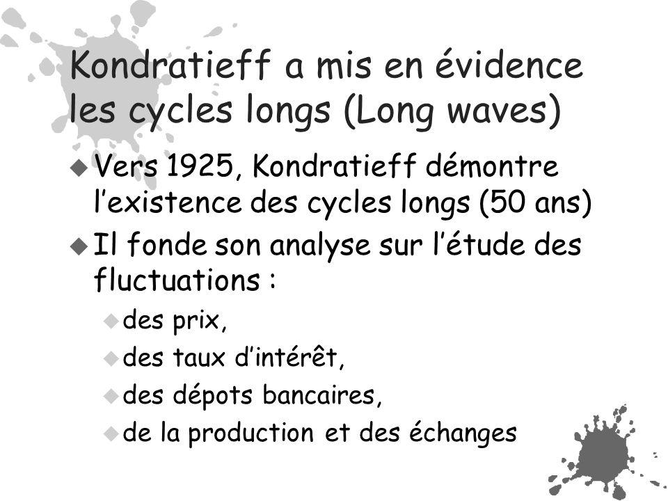 Kondratieff a mis en évidence les cycles longs (Long waves)  Vers 1925, Kondratieff démontre l'existence des cycles longs (50 ans)  Il fonde son analyse sur l'étude des fluctuations :  des prix,  des taux d'intérêt,  des dépots bancaires,  de la production et des échanges