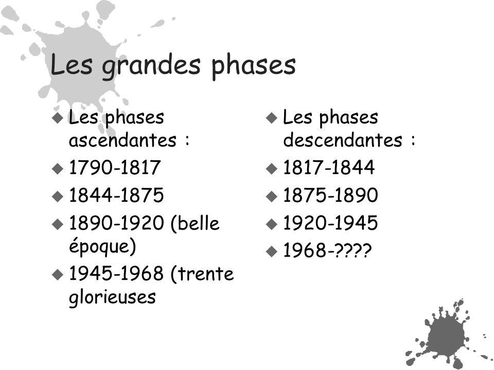 Les grandes phases  Les phases ascendantes :  1790-1817  1844-1875  1890-1920 (belle époque)  1945-1968 (trente glorieuses  Les phases descendantes :  1817-1844  1875-1890  1920-1945  1968-????