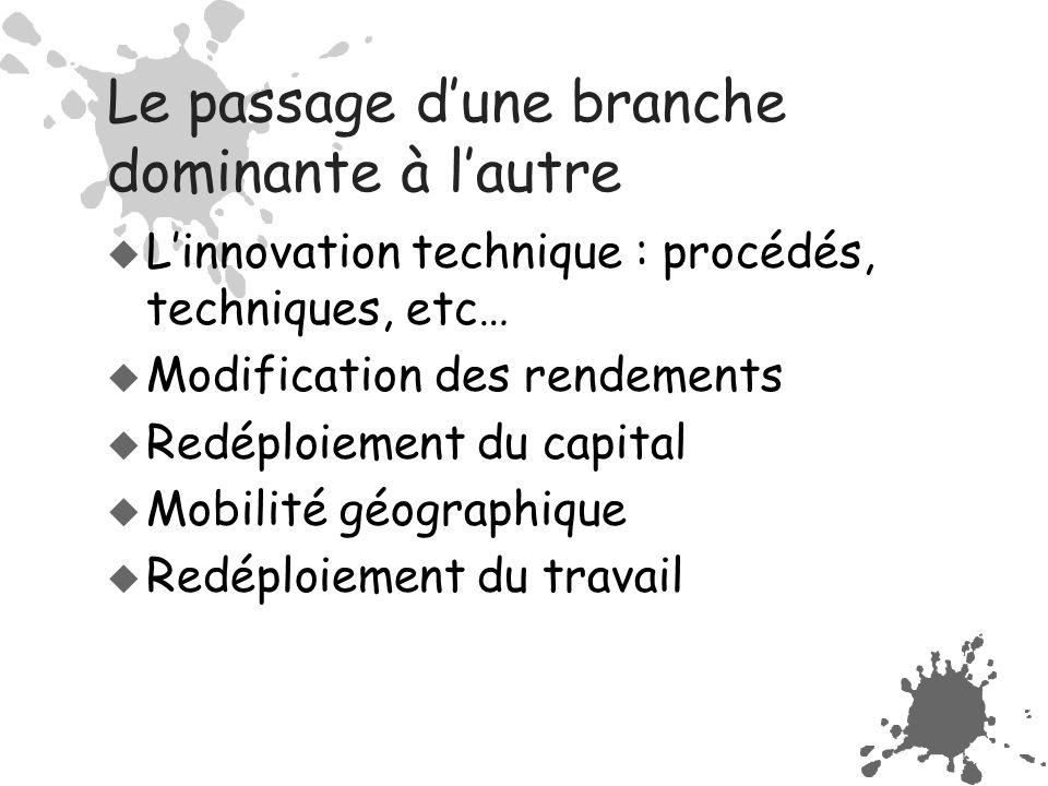 Le passage d'une branche dominante à l'autre  L'innovation technique : procédés, techniques, etc…  Modification des rendements  Redéploiement du capital  Mobilité géographique  Redéploiement du travail