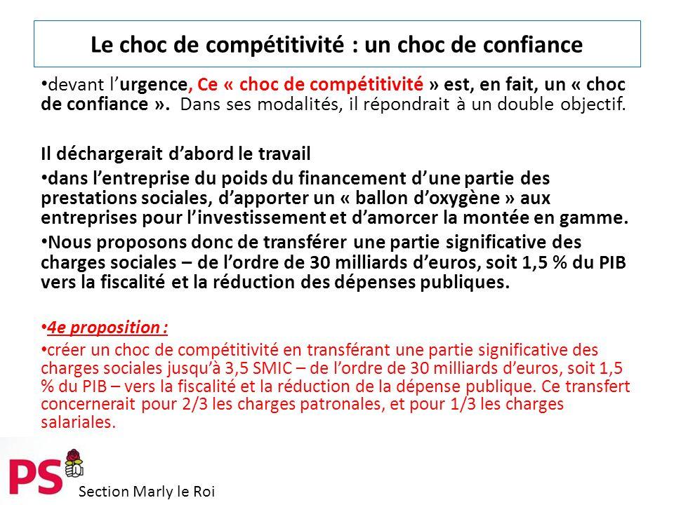 Section Marly le Roi Le choc de compétitivité : un choc de confiance devant l'urgence, Ce « choc de compétitivité » est, en fait, un « choc de confiance ».