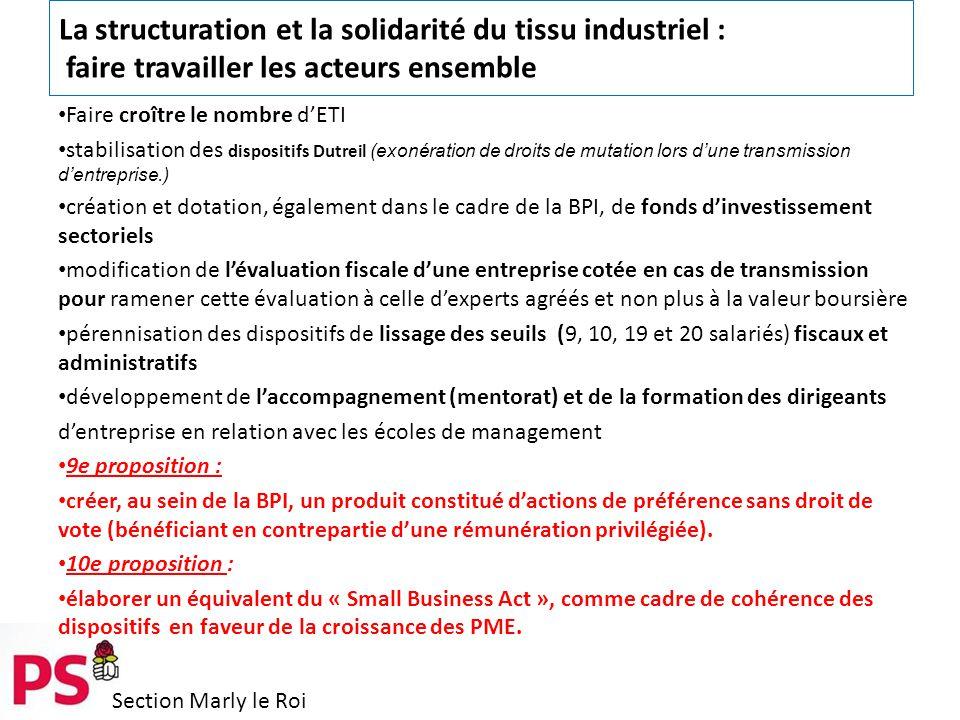 Section Marly le Roi La structuration et la solidarité du tissu industriel : faire travailler les acteurs ensemble Faire croître le nombre d'ETI stabilisation des dispositifs Dutreil (exonération de droits de mutation lors d'une transmission d'entreprise.) création et dotation, également dans le cadre de la BPI, de fonds d'investissement sectoriels modification de l'évaluation fiscale d'une entreprise cotée en cas de transmission pour ramener cette évaluation à celle d'experts agréés et non plus à la valeur boursière pérennisation des dispositifs de lissage des seuils (9, 10, 19 et 20 salariés) fiscaux et administratifs développement de l'accompagnement (mentorat) et de la formation des dirigeants d'entreprise en relation avec les écoles de management 9e proposition : créer, au sein de la BPI, un produit constitué d'actions de préférence sans droit de vote (bénéficiant en contrepartie d'une rémunération privilégiée).