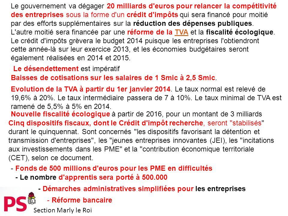 Section Marly le Roi Le gouvernement va dégager 20 milliards d euros pour relancer la compétitivité des entreprises sous la forme d un crédit d impôts qui sera financé pour moitié par des efforts supplémentaires sur la réduction des dépenses publiques.