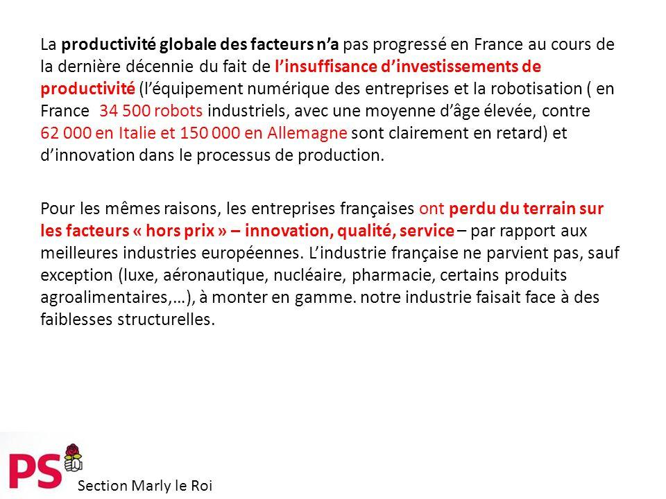 Section Marly le Roi La productivité globale des facteurs n'a pas progressé en France au cours de la dernière décennie du fait de l'insuffisance d'investissements de productivité (l'équipement numérique des entreprises et la robotisation ( en France 34 500 robots industriels, avec une moyenne d'âge élevée, contre 62 000 en Italie et 150 000 en Allemagne sont clairement en retard) et d'innovation dans le processus de production.
