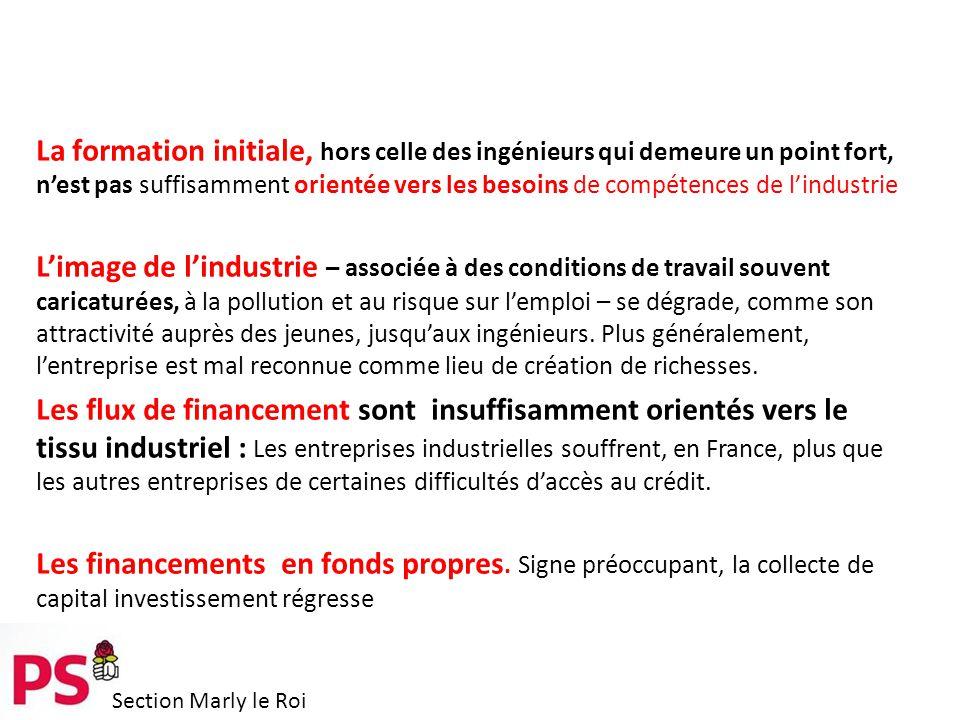 Section Marly le Roi Faiblesse de la structuration et de la solidarité industrielles de nombreuses PME.