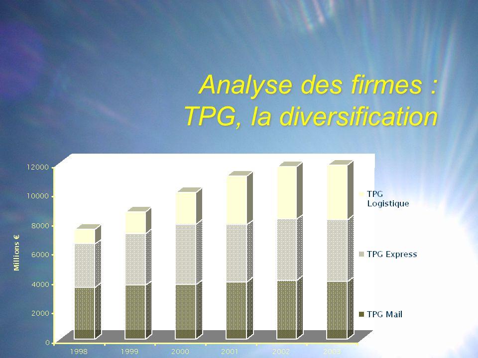 Analyse des firmes : TPG, la diversification