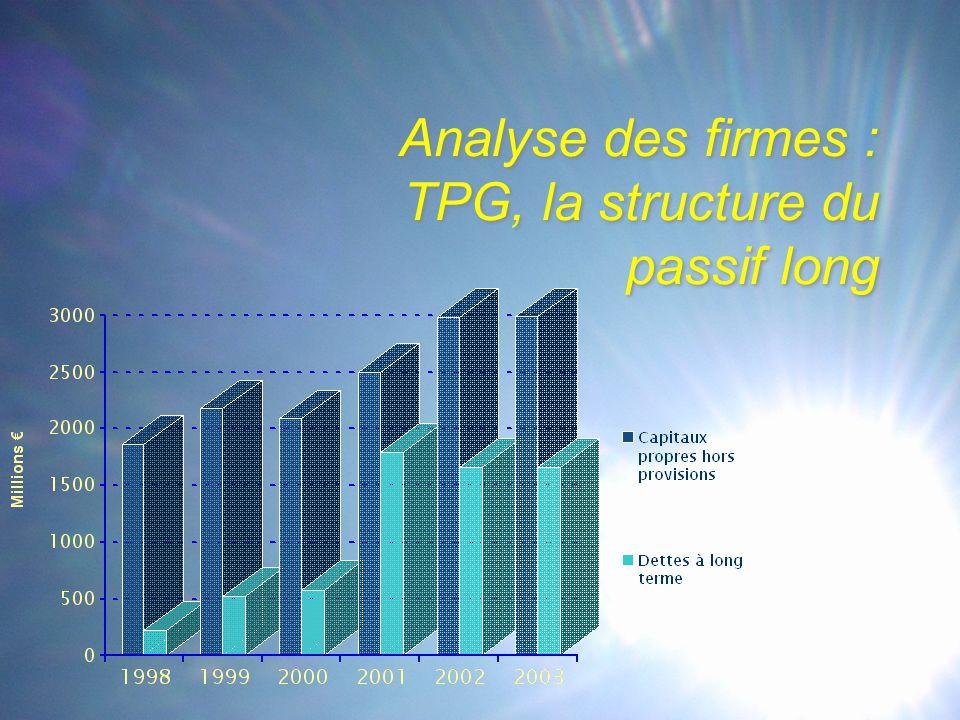 Analyse des firmes : TPG, la structure du passif long