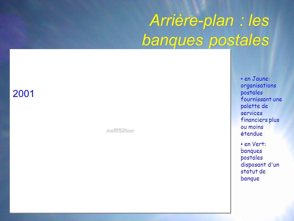 Arrière-plan : les banques postales en Jaune: organisations postales fournissant une palette de services financiers plus ou moins é tendue en Vert: banques postales disposant d un statut de banque 2001