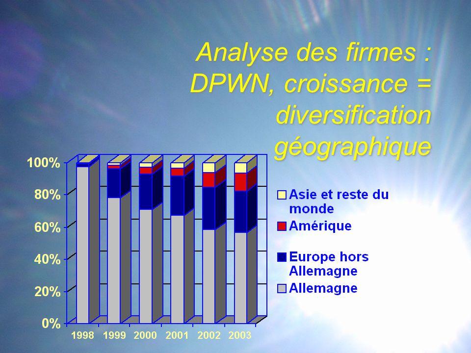 Analyse des firmes : DPWN, croissance = diversification géographique