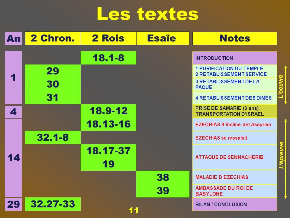 Plan de la vie d'Ezéchias L'EPREUVE BILAN 010 20 30 1414 2929 Naissance de Manassé 1717 Règne Age Dates ? L'EPREUVE 716702 725-722712-710 687 2539 42