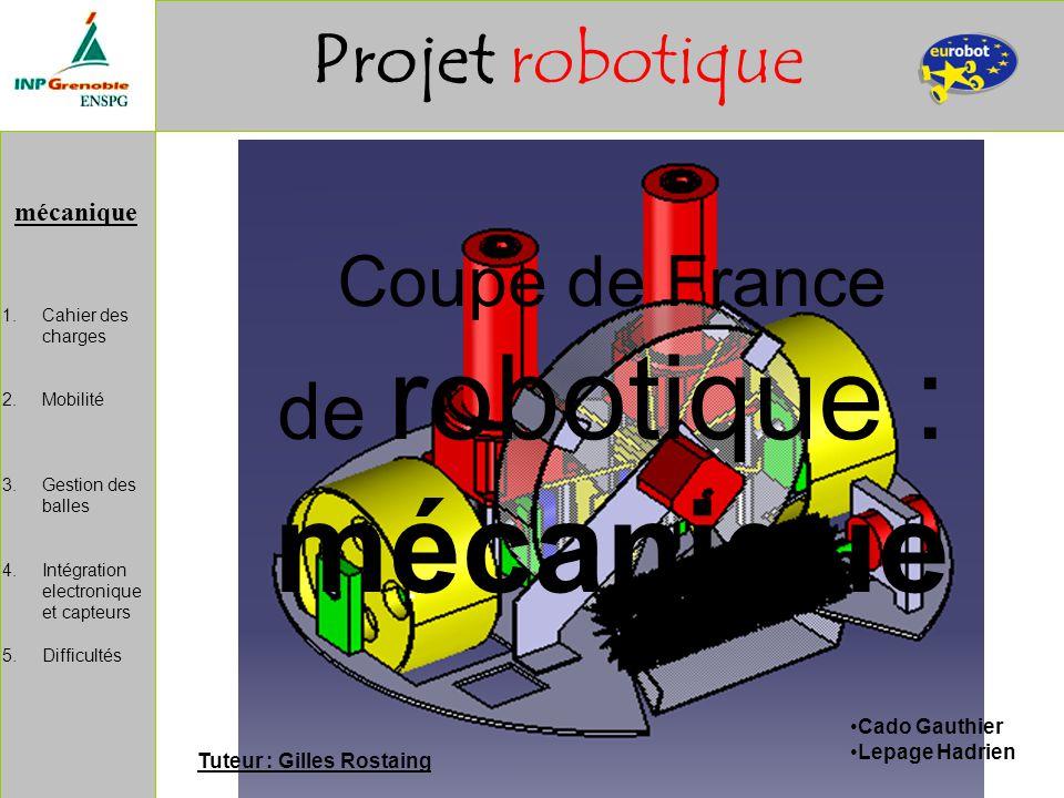 mécanique Projet robotique 1.Cahier des charges 2.Mobilité 3.Gestion des balles 4.Intégration electronique et capteurs 5.Difficultés Coupe de France d