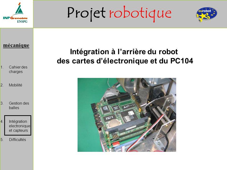 mécanique Projet robotique 1.Cahier des charges 2.Mobilité 3.Gestion des balles 4.Intégration electronique et capteurs 5.Difficultés Intégration à l'a