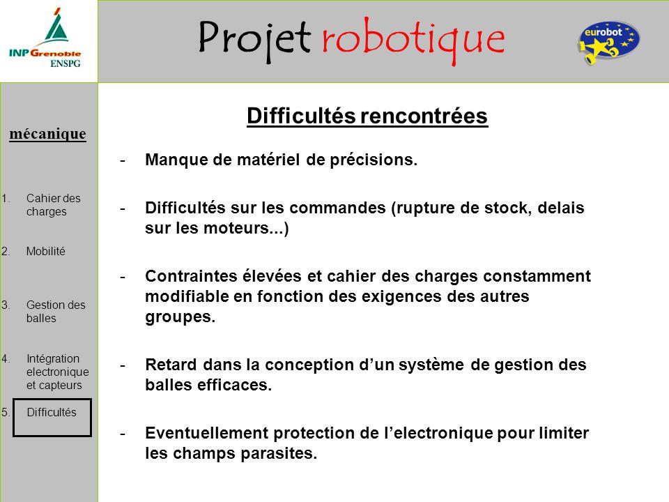 mécanique Projet robotique 1.Cahier des charges 2.Mobilité 3.Gestion des balles 4.Intégration electronique et capteurs 5.Difficultés Difficultés renco
