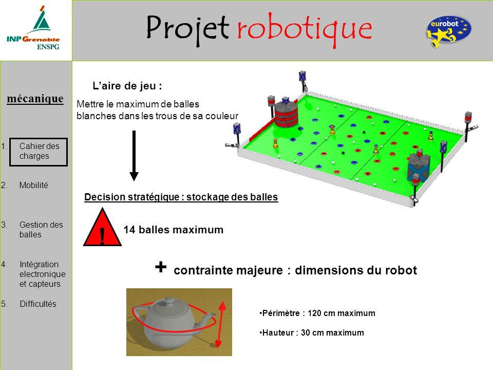 mécanique Projet robotique 1.Cahier des charges 2.Mobilité 3.Gestion des balles 4.Intégration electronique et capteurs 5.Difficultés L'aire de jeu : M