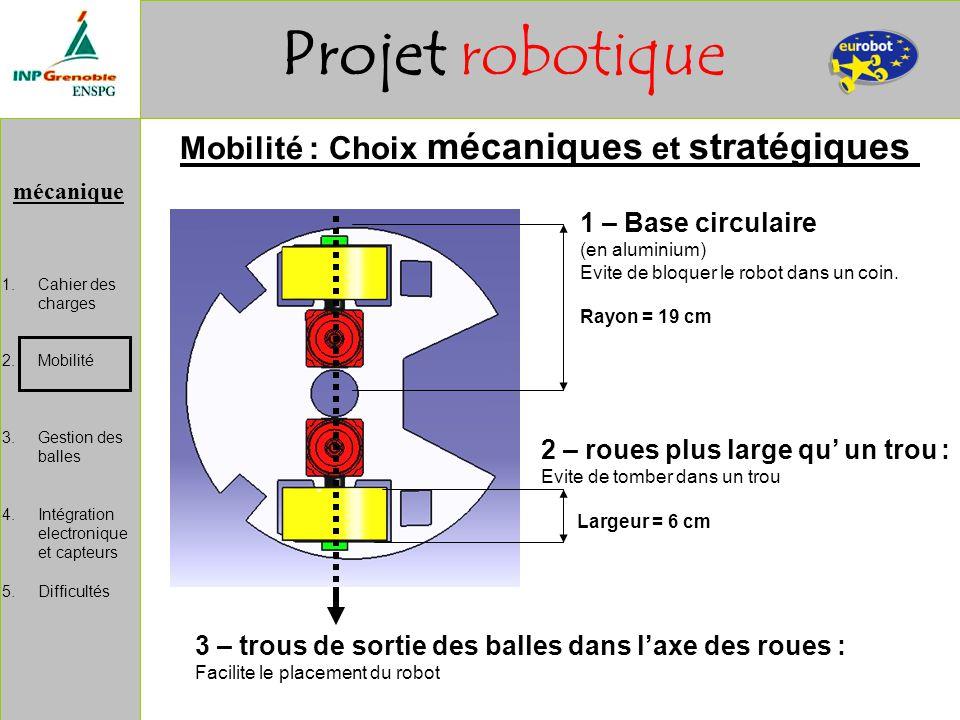 mécanique Projet robotique 1.Cahier des charges 2.Mobilité 3.Gestion des balles 4.Intégration electronique et capteurs 5.Difficultés 1 – Base circulai