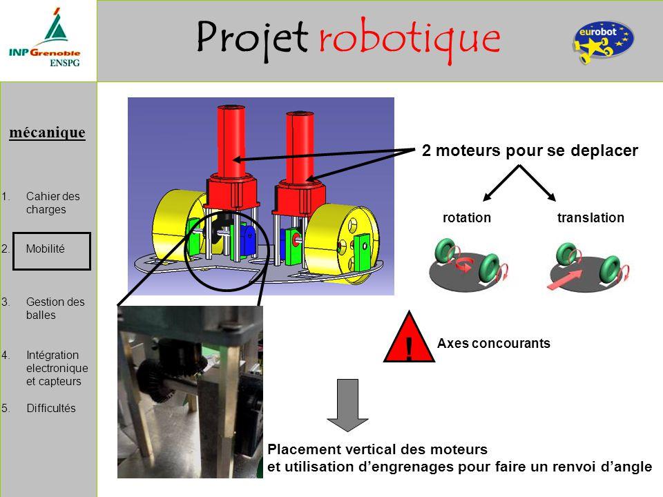 mécanique Projet robotique 1.Cahier des charges 2.Mobilité 3.Gestion des balles 4.Intégration electronique et capteurs 5.Difficultés 2 moteurs pour se