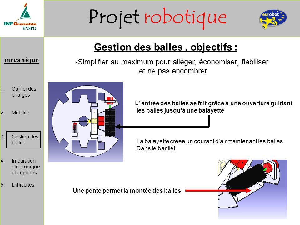 mécanique Projet robotique 1.Cahier des charges 2.Mobilité 3.Gestion des balles 4.Intégration electronique et capteurs 5.Difficultés Gestion des balle