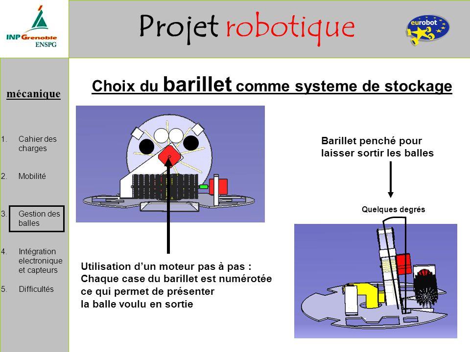 mécanique Projet robotique 1.Cahier des charges 2.Mobilité 3.Gestion des balles 4.Intégration electronique et capteurs 5.Difficultés Choix du barillet