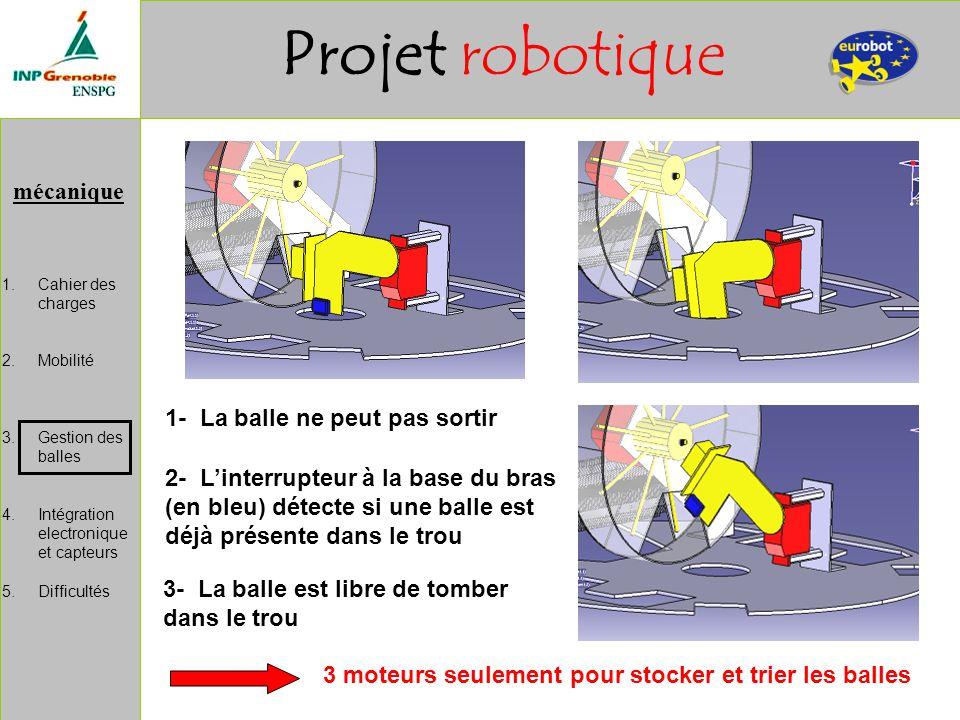 mécanique Projet robotique 1.Cahier des charges 2.Mobilité 3.Gestion des balles 4.Intégration electronique et capteurs 5.Difficultés 3- La balle est l