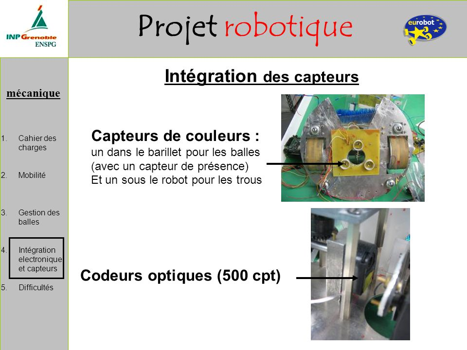 mécanique Projet robotique 1.Cahier des charges 2.Mobilité 3.Gestion des balles 4.Intégration electronique et capteurs 5.Difficultés Intégration des c