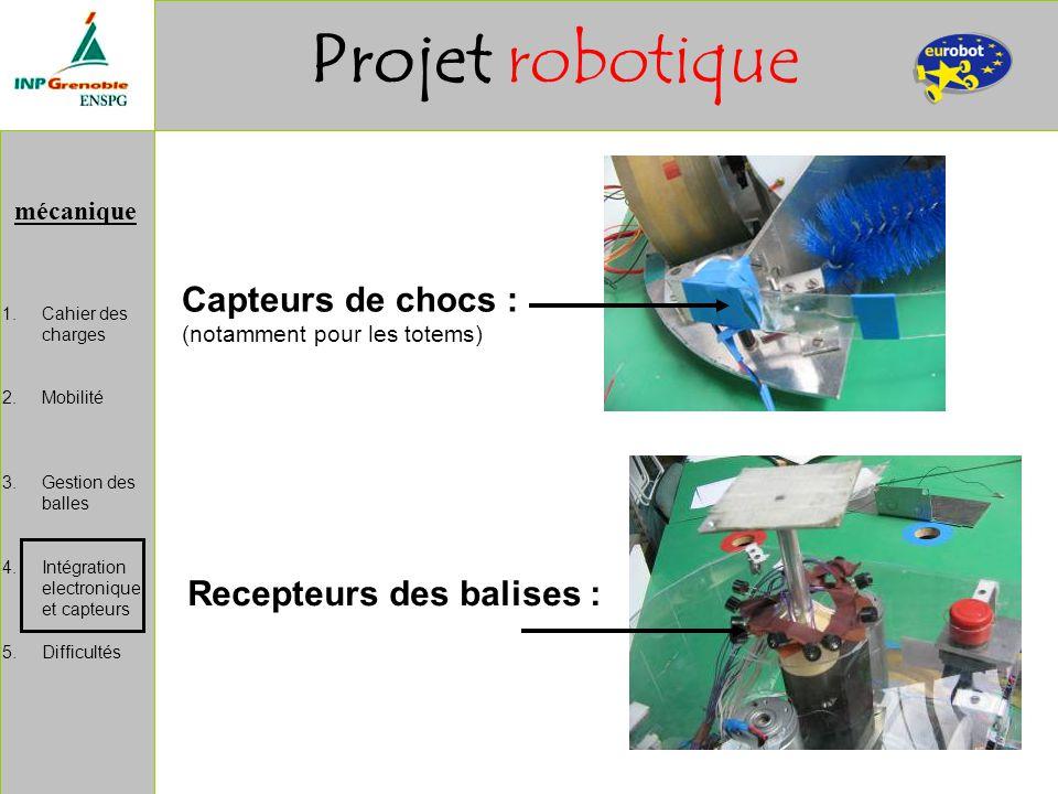 mécanique Projet robotique 1.Cahier des charges 2.Mobilité 3.Gestion des balles 4.Intégration electronique et capteurs 5.Difficultés Capteurs de chocs