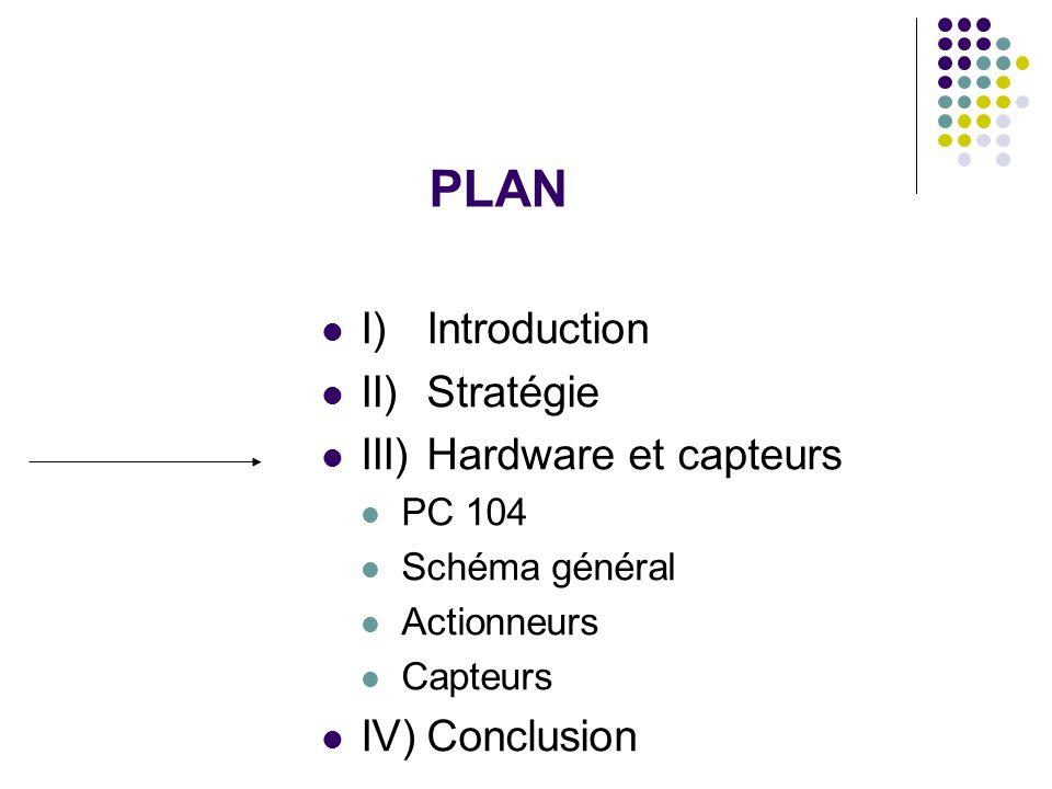 PLAN I) Introduction II) Stratégie III) Hardware et capteurs PC 104 Schéma général Actionneurs Capteurs IV)Conclusion
