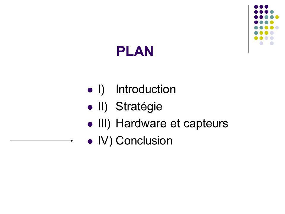 PLAN I) Introduction II) Stratégie III) Hardware et capteurs IV)Conclusion