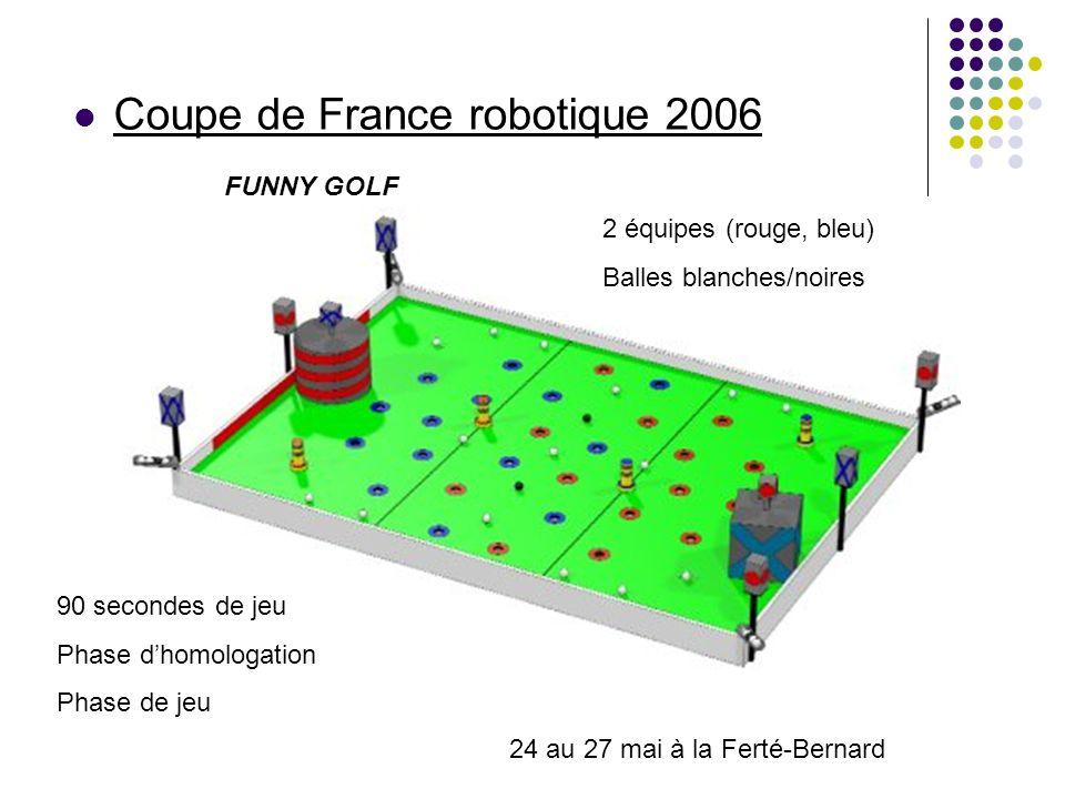 Coupe de France robotique 2006 FUNNY GOLF 24 au 27 mai à la Ferté-Bernard 2 équipes (rouge, bleu) Balles blanches/noires 90 secondes de jeu Phase d'ho