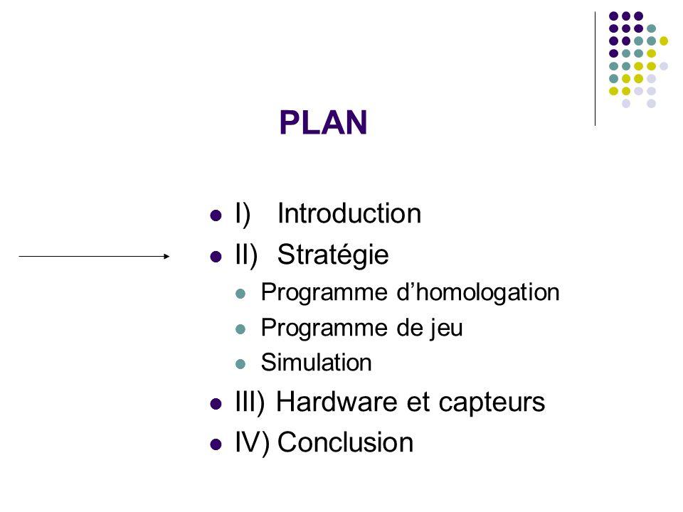 PLAN I) Introduction II) Stratégie Programme d'homologation Programme de jeu Simulation III) Hardware et capteurs IV)Conclusion